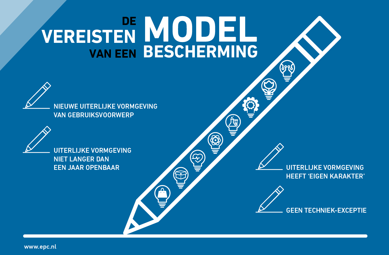 EP&C Modelbescherming vereisten_blauw