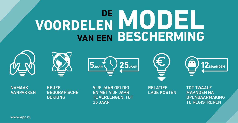 Voordelen van modelbescherming en modelrecht