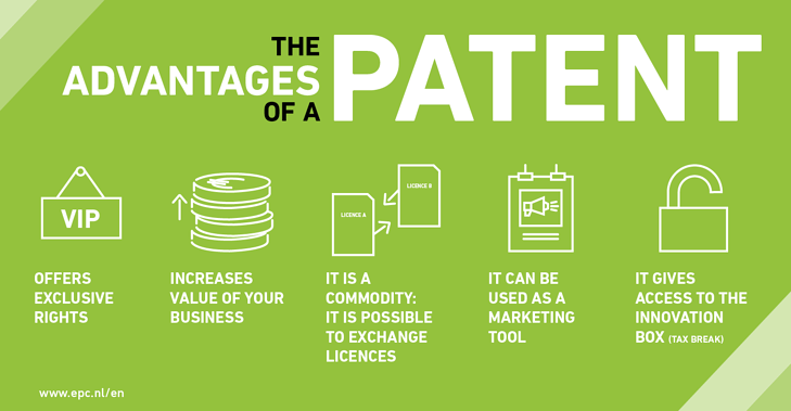 EPC CPP advantages of a patent eng