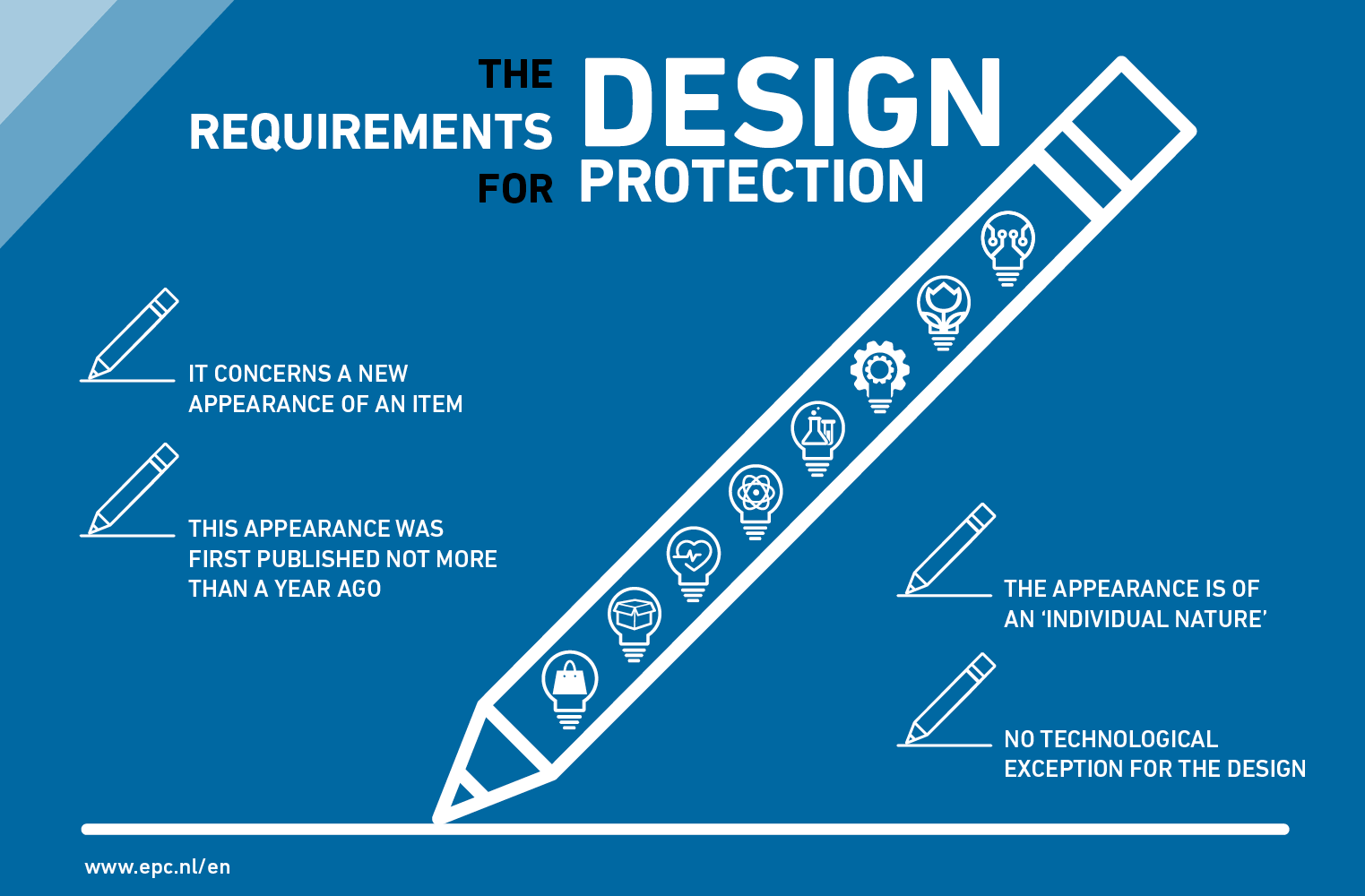EPC requirements design protection