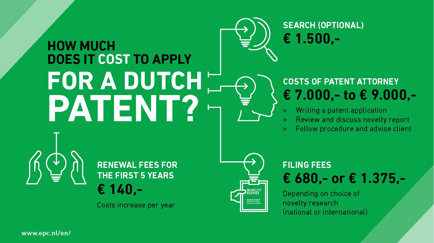 EPC-CPP-Costs-of-a-patent