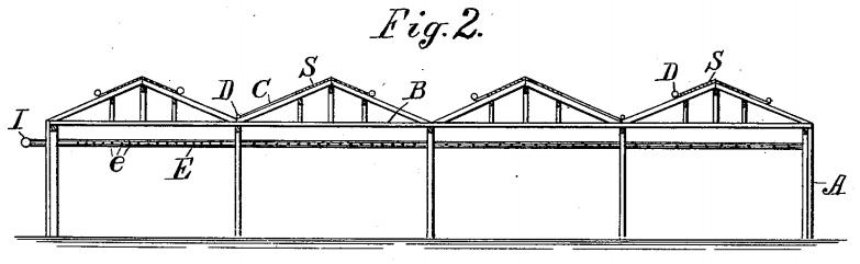 figuur 2